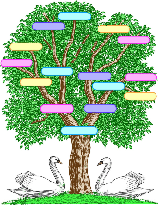 May 2012 tony 39 s genealogy blog at the schaumburg for Plain family tree template